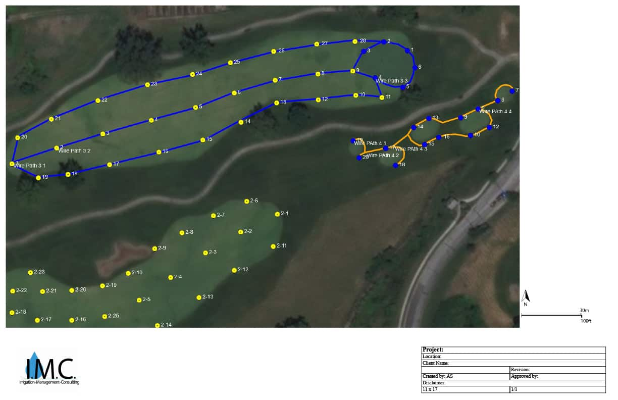 Golf GIS Example